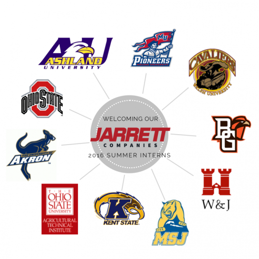 Map of Jarrett Logistics Internship Colleges